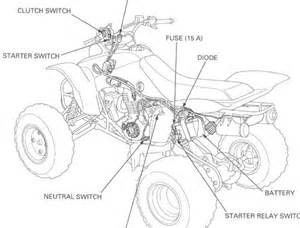 bad neutral safety switch honda atv forum