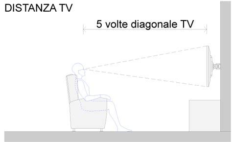 distanza tv led divano soggiorno sala pranzo