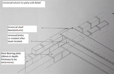 information on steel technical information valley loft conversions