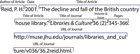 Difference Between Academic Essay And Journal Article by Differences Between Pakistan And Am