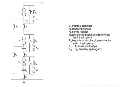 capacitor impulse test impulse test of transformer