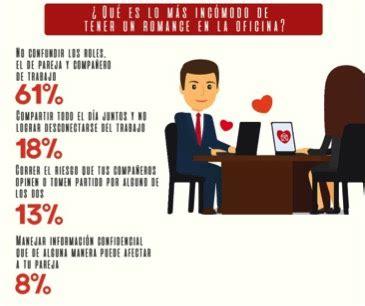 imagenes de amor para el trabajo descienden las relaciones de amor en el trabajo en pozuelo