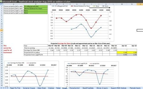 Spreadsheet Analysis by Stock Analysis Spreadsheet Madrat Co