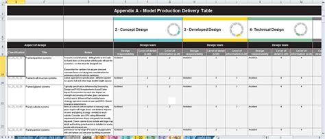 Creating A Template Digital Plan Of Work Nbs Digital Project Plan Template