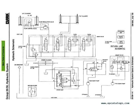 hyster 50 wiring schematic hyster e114 elsavadorla