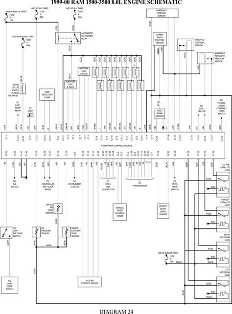 2004 chrysler pacifica wiring diagram 2004 chrysler pacifica wiring diagram wiring diagram and