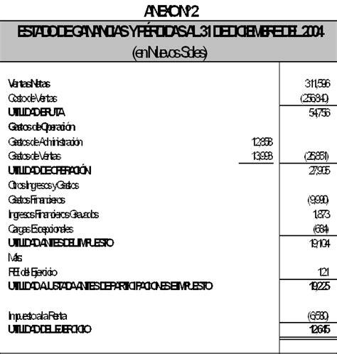 tabla impuesto renta quinta categoria 2016 peru calculo de impuesto a la renta peru 2016