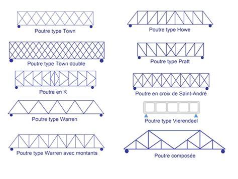 les ponts en treillis les types de ponts
