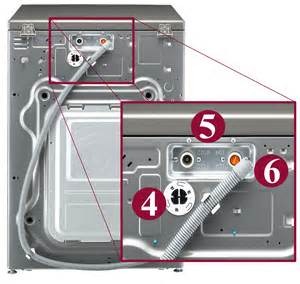 lg washer filter location lg get free image about wiring