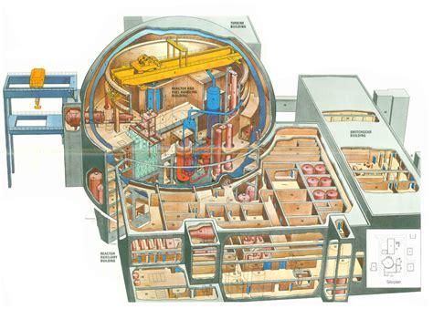 Floor Plan Maker throwback thursday more vintage nuclear reactor cutaways