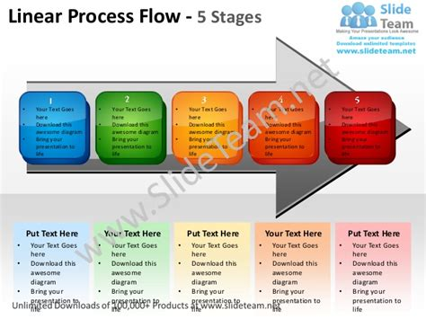 process flow template powerpoint free linear process flow 5 stages powerpoint templates 0712
