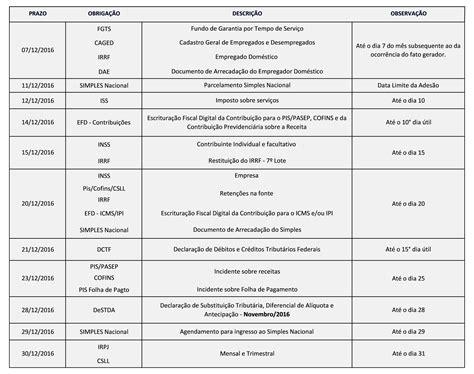 agenda fiscal 2016 dezembro 2016 agenda fiscal e tabelas de recolhimento de