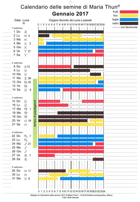 calendario biodinamico 2015 horoscope calendar 2016 calendar template 2016