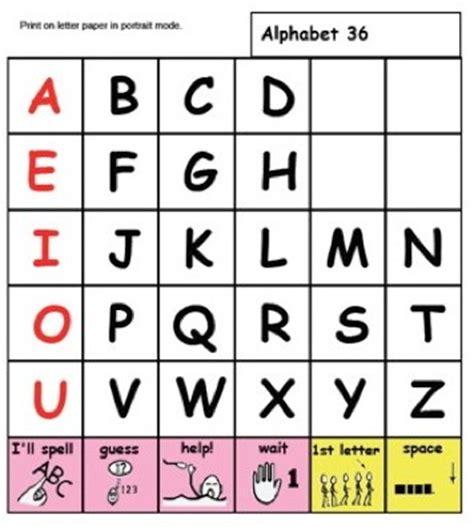 printable alphabet communication board aac intervention com tips 2011