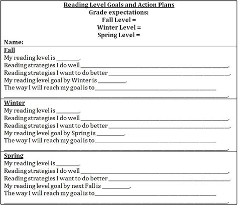 student self assessment how to help students self assess learning corwin connect