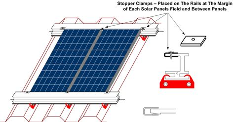 how solar panels are installed how to install solar power