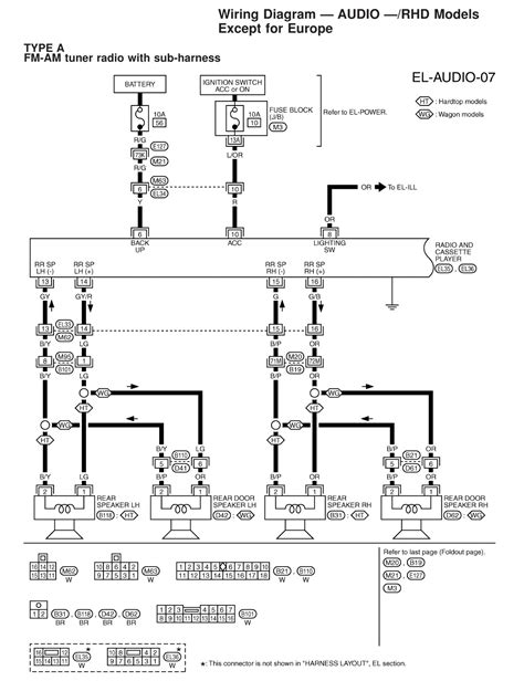 toyota hilux ignition wiring diagram toyota wiring