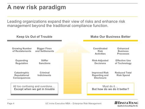 Enterprise Risk Management Mba by Uci Exec Mba Forum For Corp Directors July 2009