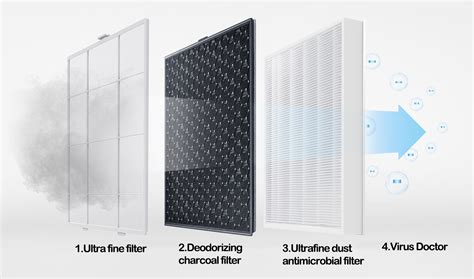 Air Purifier Samsung samsung 2016 new air purifier ax40k3020gwd bluesky 3000