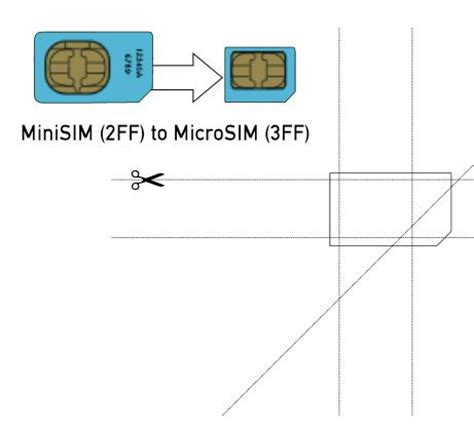 Sim Card Cut Template Letter by How To Cut Sim Into Micro Sim Or Nano Sim All News