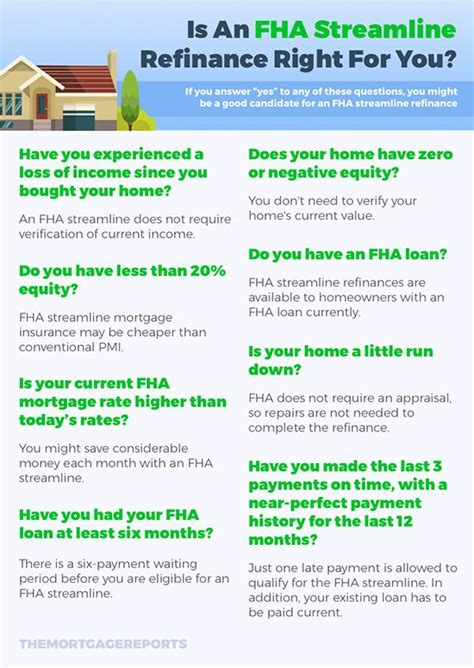 Mortgagee Letter Net Tangible Benefit fha streamline refinance guides