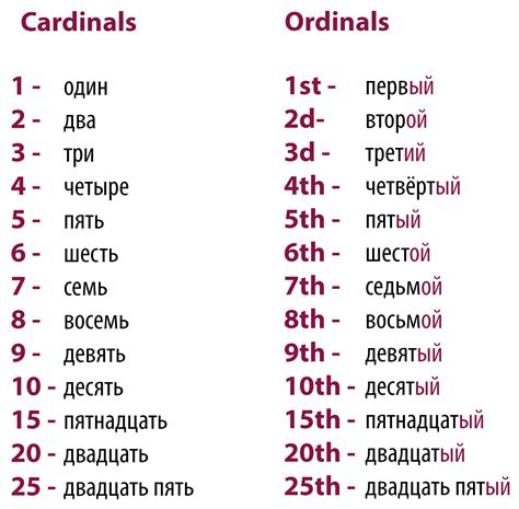 printable russian numbers the russian numbers from sex scenes in movies