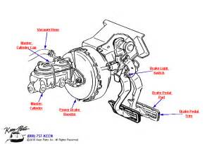Brake Light System Diagram 1969 Corvette Power Brake Pedal Booster Parts Parts