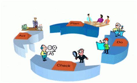 imagenes gerencia educativa gerencia educacional definicion de gerencia educativa