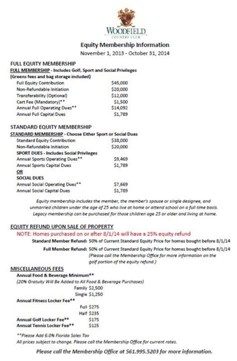 Chappaquiddick Club Membership Cost Woodfield Country Club Membership Equity Fees