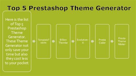 prestashop theme generator software prestashop and its top 5 theme generator