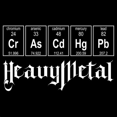 what are the heavy metals on the periodic table heavymetalweb2jpg