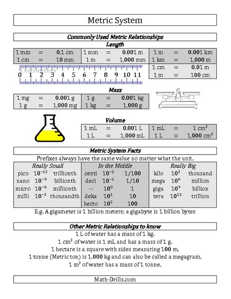 new 2012 12 18 measurement worksheet metric system