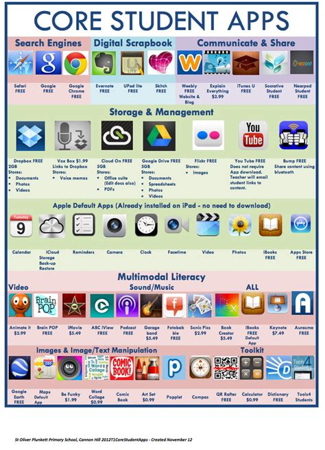 top android apps for teachers or educators to provide quality education top apps 2 great visual lists of apps for students teachers indiana jen