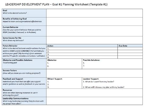 Leadership Development Plan The Center For Faculty Excellence Leadership Chart Template
