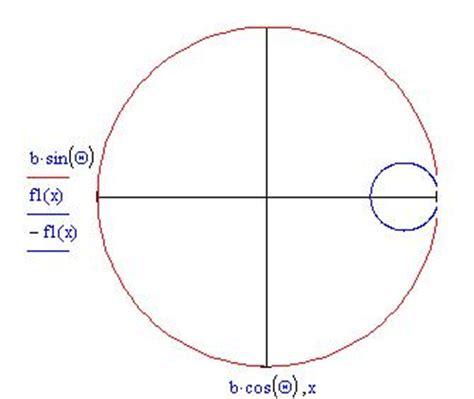 test ecdl matematicamente ecdl matematicamente autos post