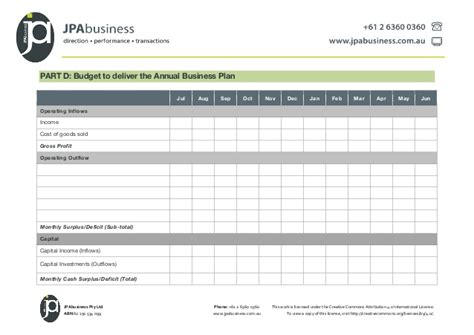 monthly business plan template jpabusiness annual business plan template