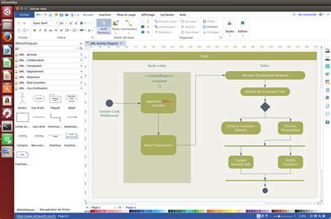 uml diagram linux logiciel stylisme gratuit best canva gratuit ou payant