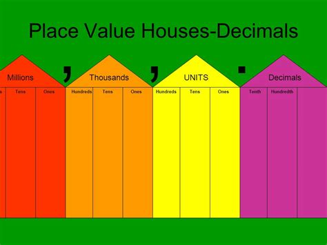 decimal house decimal house 28 images learning place value laptuoso