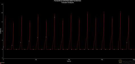 capacitor ripple current temperature rise spice saturable inductor 28 images capacitor ripple current temperature rise 28 images