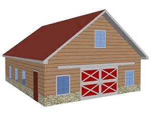 gable roof design
