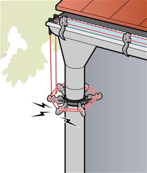 ladari di plastica kit 6 supporti in plastica 1 supporto pluviale