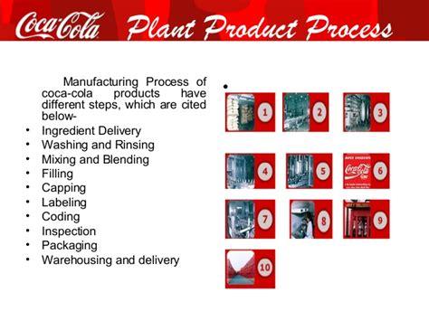 layout design of coca cola company coca cola plant layout