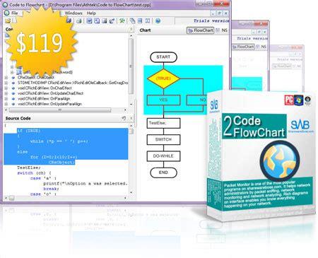 source code to flowchart open source code to flowchart converter cocodex