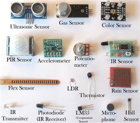 sensor type different types of sensors and their working