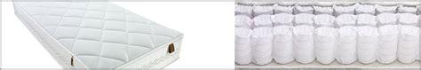 federkern matratzen matratzen gro 223 e auswahl versch matratzenarten im bettenhaus