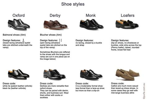 types of oxford shoes table demonstrating difference between shoe styles oxford