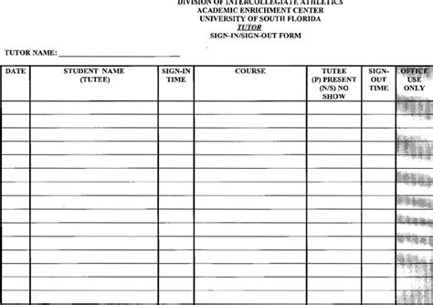 patient rounding template hourly rounding log sheet myideasbedroom