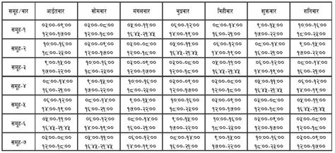 Load Shedding Schedule Nepal by Load Shedding Schedule Kathmandu Nepal 28th January 2010