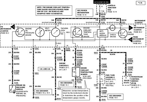 motor repair manual 1988 ford ranger instrument cluster nissan d21 tbi diagram nissan free engine image for user manual download