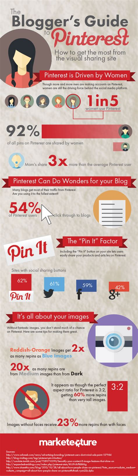 blogger guide the blogger s guide to pinterest infographic